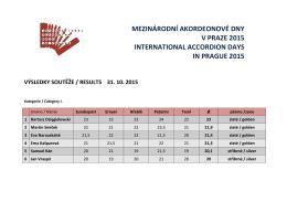 vysledky pdf - Mezinárodní akordeonové dny v Praze