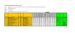 Výsledky KPZ Děčín 12.9.2015