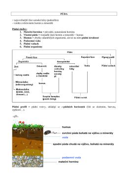 05_Půda a Podzemní voda 2015
