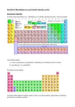 navrh - prirozena tabulka prvku