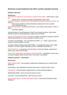 Nominace na titul Osobnost roku 2015, ocenění vyznačeni červeně