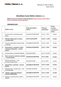 """Přehled akreditovaných kurzů """"D"""" občanského sdružení"""