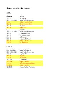 Roční plán 2015 – dorost
