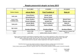 Rozpis pracovních skupin na hony 2015