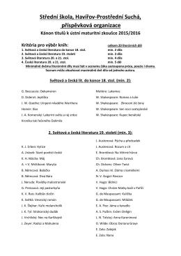 Kánon titulů k ústní maturitní zkoušce 2015/2016