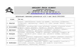Bloomova taxonomie 1 - Základní škola Olomouc, Mozartova 48