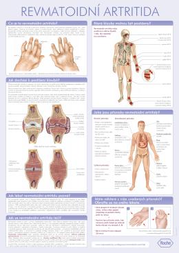 Plakát ke stažení v pdf