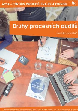 Druhy procesních auditů
