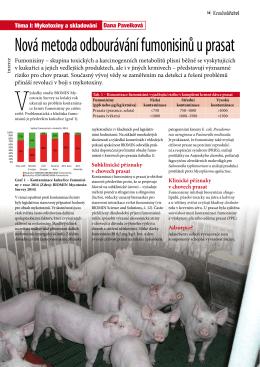 Nová metoda odbourávání fumonisinů u prasat