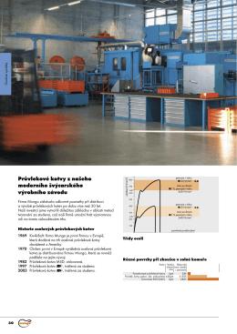 Průvlekové kotvy z našeho moderního švýcarského výrobního závodu