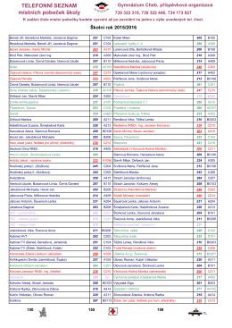 Telefonní seznam 2015-16