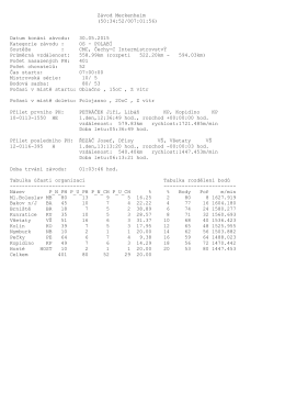 výsledky - OS CHPH Polabí