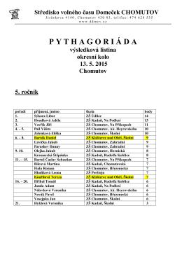 Pythagoriáda výsledky - Základní škola, Klášterec nad Ohří