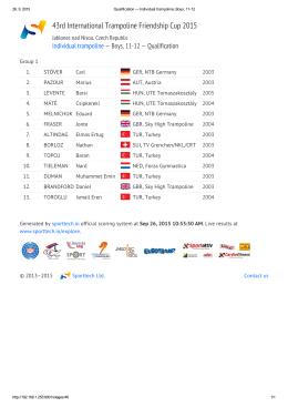 43rd International Trampoline Friendship Cup 2015