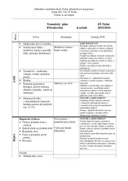 Tematický plán ZŠ Tichá Přírodověda 4.ročník 2015/2016