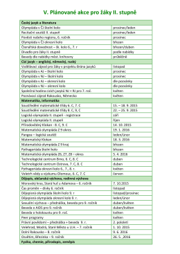 Plánované akce pro II. stupeň 2015-16