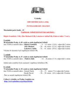 VÝSLEDKY ŠK PYTHAGORIÁDY 6 - ZŠ TG Masaryka