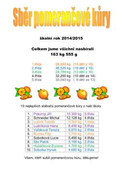 školní rok 2014/2015 Celkem jsme všichni nasbírali 163 kg 555 g