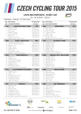 CCT 2015 start list