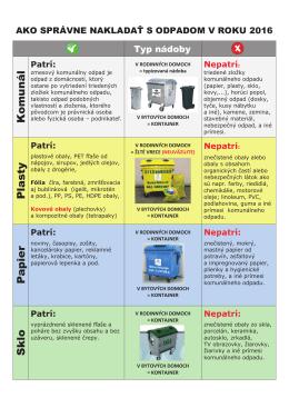 Ako správne nakladať s odpadom v roku 2016