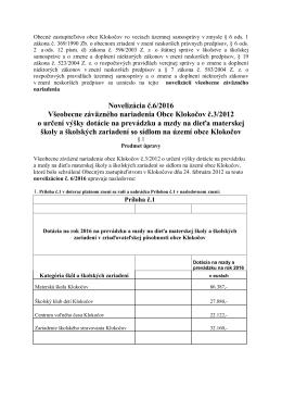 Novelizácia č.6/2016 Všeobecne záväzného nariadenia Obce