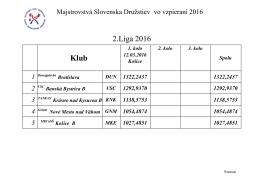 2.liga2016 _1.kolo