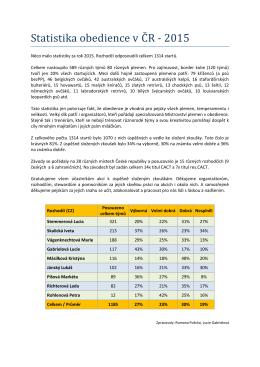Statistika obedience v ČR - 2015