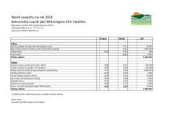 Návrh rozpočtu mikroregionu Jižní Valašsko