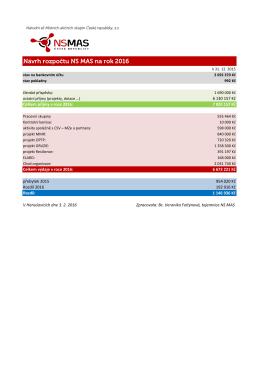 10_Návrh rozpočtu 2016