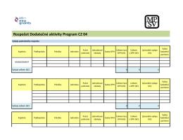 Rozpočet Dodatečné aktivity Program CZ 04