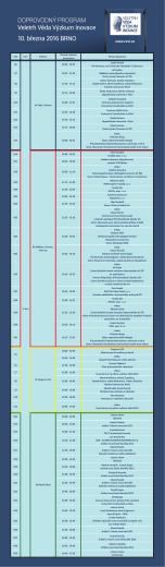 Doprovodný program 10.3. - Veletrh Věda Výzkum Inovace