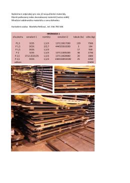 síla plechu označení 1 rozměry označení 2 tabule (ks