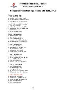 STK Oběžník 2016 4 - příloha cl U18 2015/16