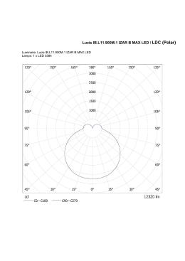 Lucis IB.L11.900M.1 IZAR B MAX LED / LDC (Polar)