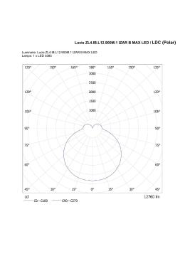 Lucis ZL4.IB.L12.900M.1 IZAR B MAX LED / LDC (Polar)