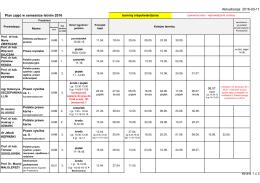 Aktualizacja: 2016-03-11 Plan zajęć w semestrze letnim 2016 strona