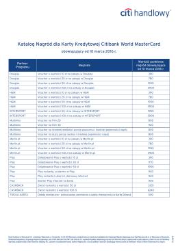 Katalog Nagród dla Karty Kredytowej Citi World