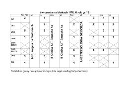 GRUPA 12: Podział na blokach operacyjnych na Lindleya