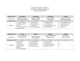 Прикажи распоред реализације активности у вртићу у оквиру