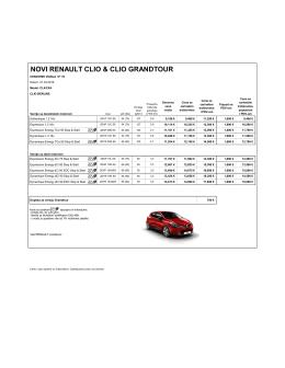 Promotivni Renault cenovnik 01.03.2016 .xlsx