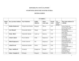 spisak studenata - www . bujanovac. rs