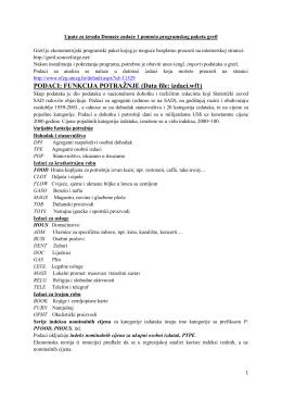 PODACI: FUNKCIJA POTRAŽNJE (Data file: izdaci.wf1)