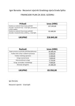Financijski plan za 2016.