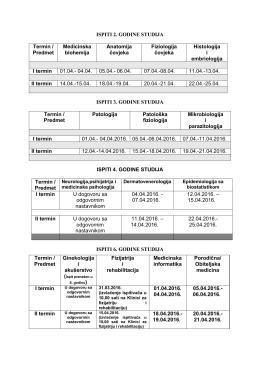 ISPITI 2. GODINE STUDIJA Termin / Predmet