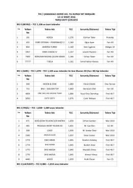iyk / çanakkale zaferi 101. yıl kupası yat yarışları 12