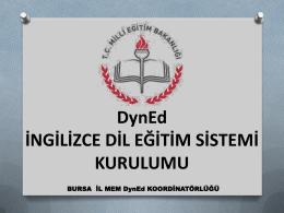 PowerPoint Sunusu - bursa il millî eğitim müdürlüğü