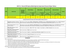 Elektrik Üretim A.Ş. Genel Müdürlüğü Sürekli İşçi (Tekniker