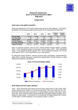 Bankacılık Sektöründe Şube ve Personel Sayılarına İlişkin Bilgi Notu