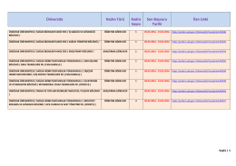 Üsküdar Üniversitesi Öğretim Görevlisi, Araştırma Görevlisi Alım