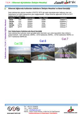 Ethernet Ağlarında kullanılan kabloların İletişim Mesafesi